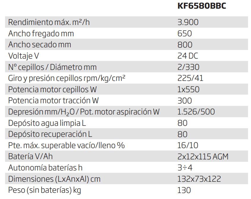 TABLA-KF6580BBC